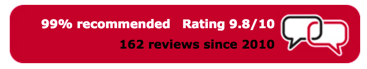 ReferenceLine Reviews
